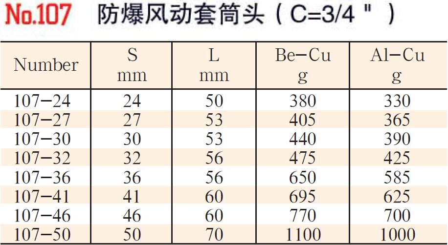 107-110性能稳定风动套筒头1