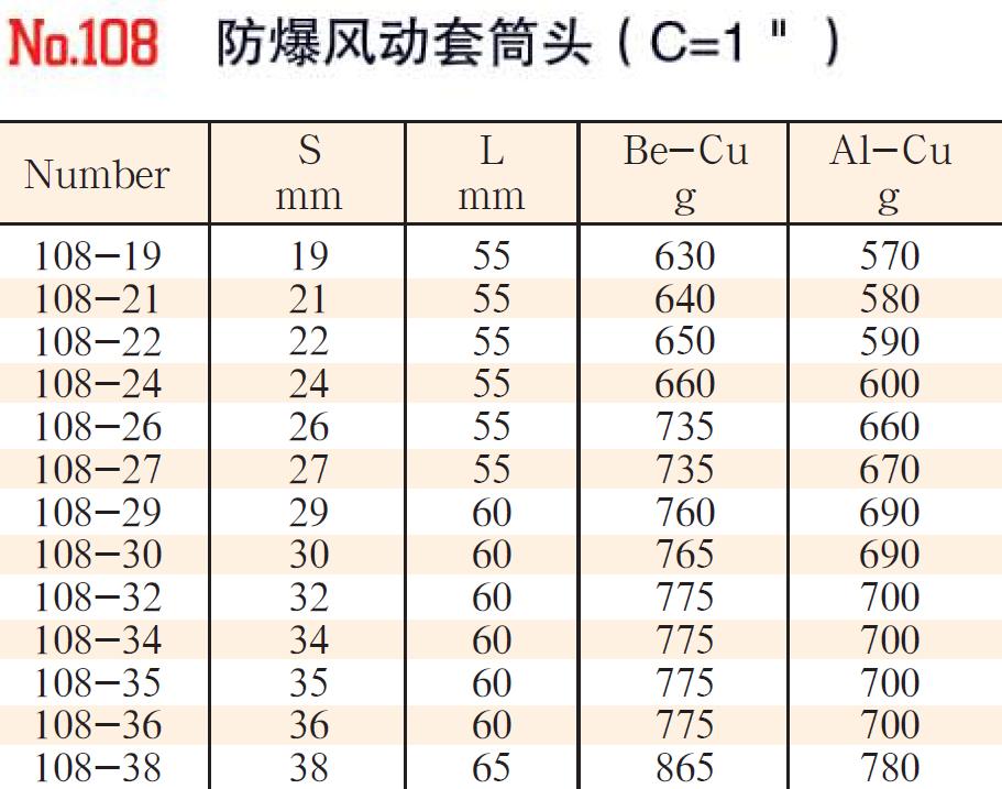 107-110性能稳定风动套筒头2