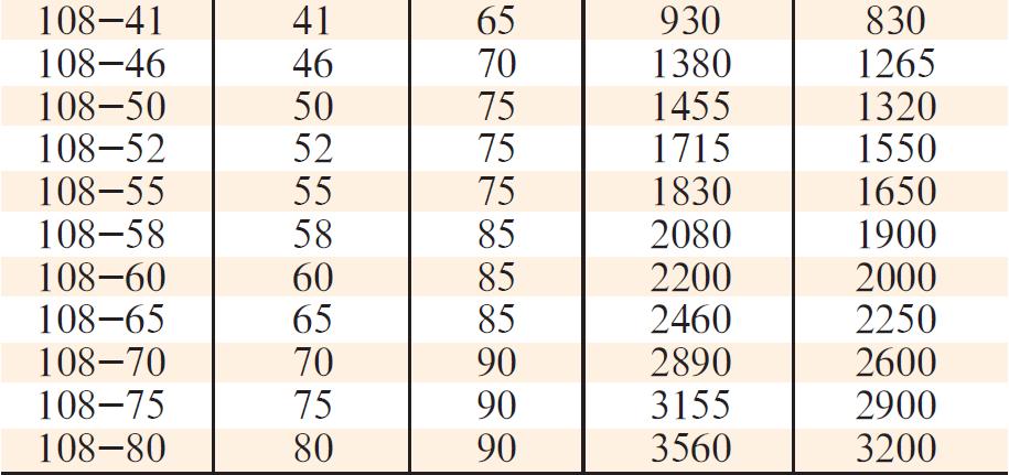107-110性能稳定风动套筒头3