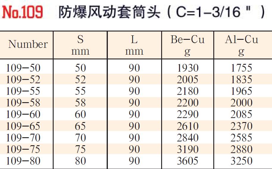 107-110性能稳定风动套筒头4