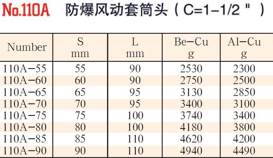 107-110性能稳定风动套筒头6