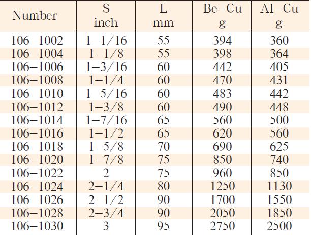 102-106性能稳定套筒头6