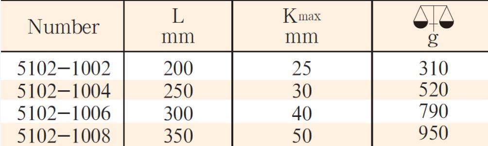 5102 钛合金美式管钳子