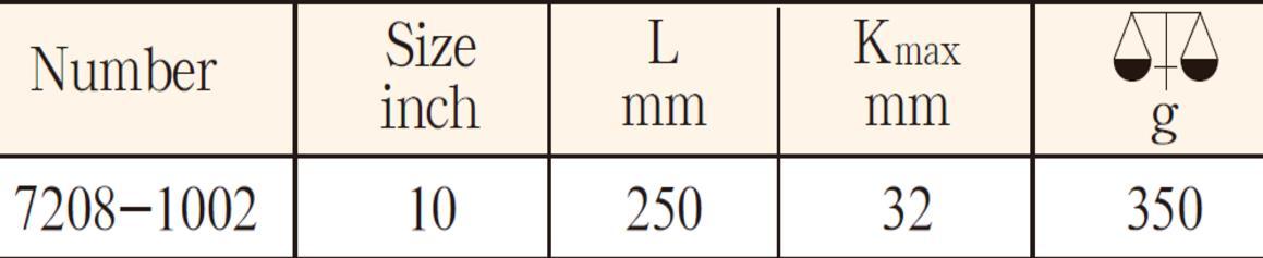7208绝缘浸塑套入式水泵钳