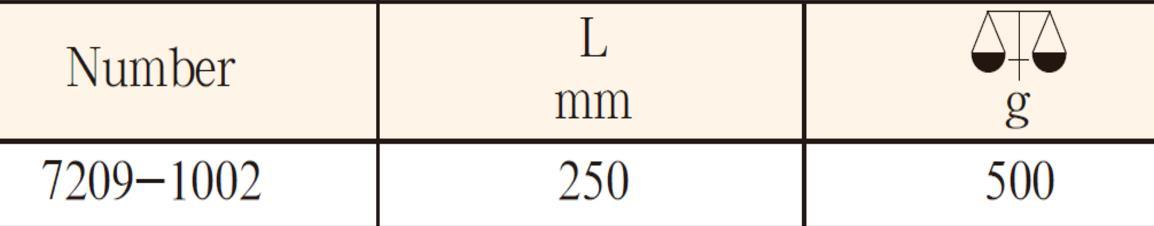 7209绝缘注塑德式水泵钳