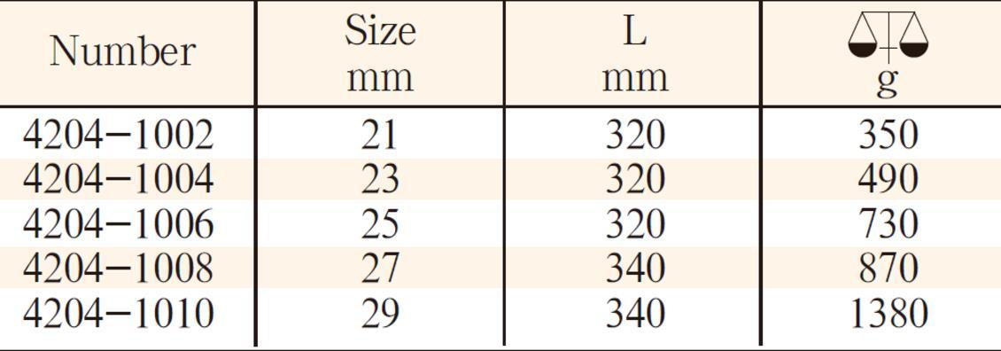 4204塑柄英式羊角锤