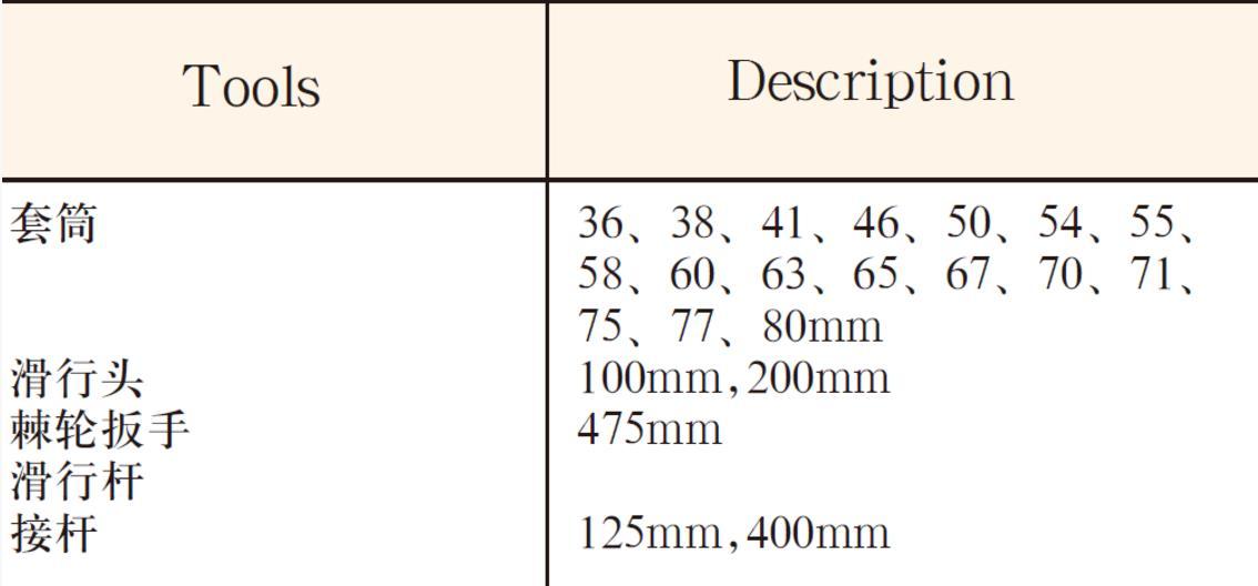 4313 22件25mm公制套筒扳手组套