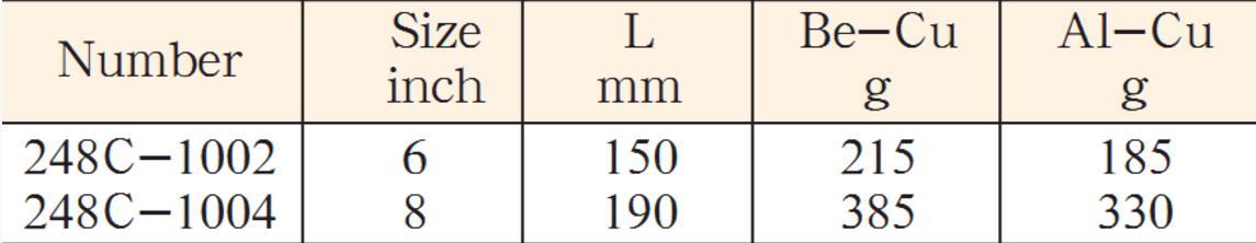 248C 性能稳定美式斜口钳