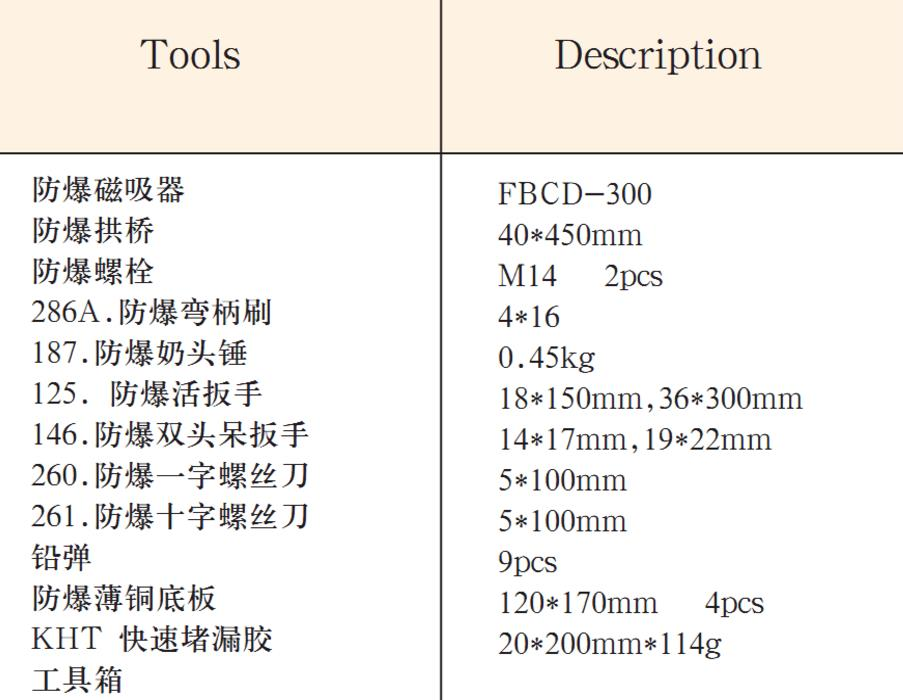 322 防爆磁压式堵漏工具