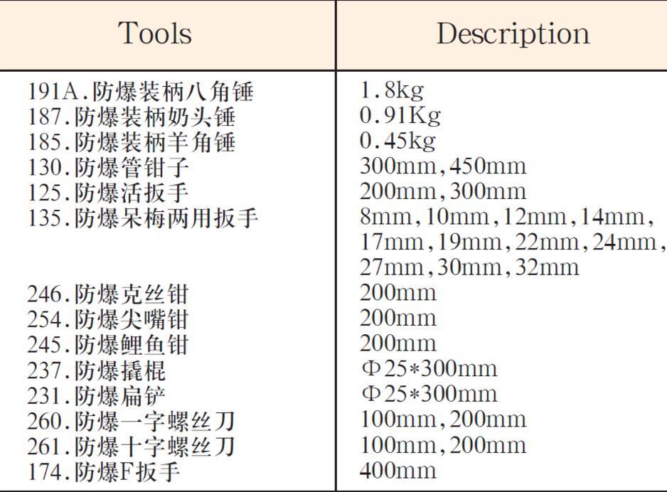 NO.K-28防爆28件套组合套装工具