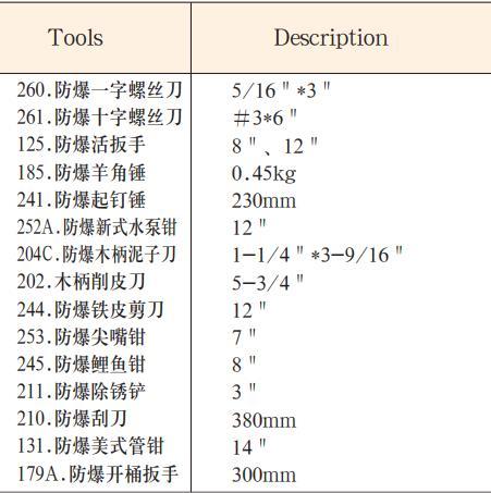 NO.X-16防爆16件套组合套装工具
