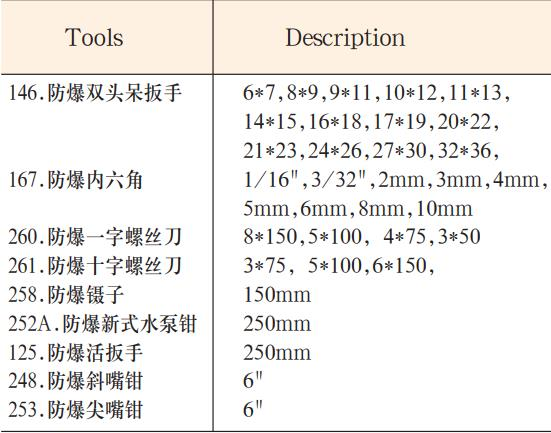 NO.Y-16防爆16件套组合套装工具