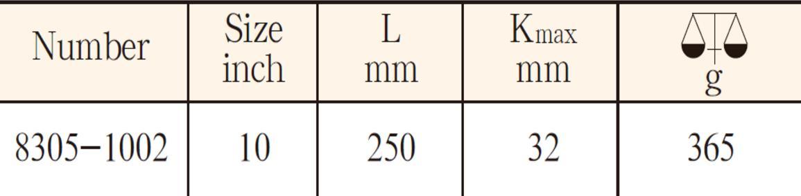 8305不锈钢套入式水泵钳